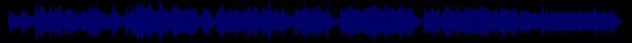 waveform of track #80273