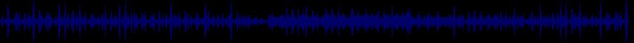 waveform of track #80276