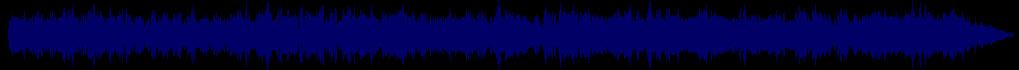 waveform of track #80277