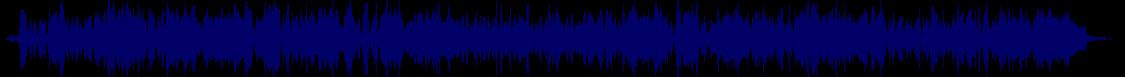 waveform of track #80282