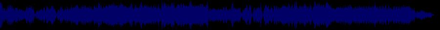 waveform of track #80291