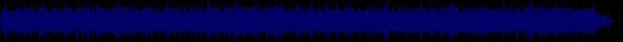 waveform of track #80296
