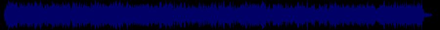 waveform of track #80306