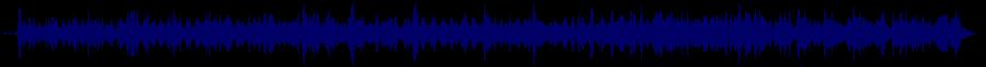 waveform of track #80307