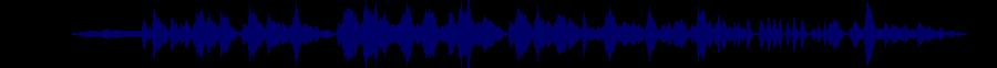 waveform of track #80385