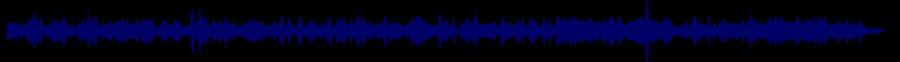 waveform of track #80391