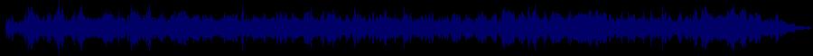 waveform of track #80398