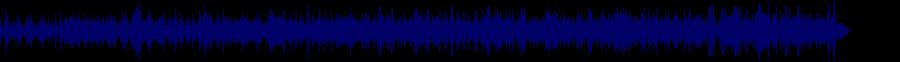 waveform of track #80400
