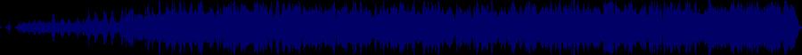 waveform of track #80412