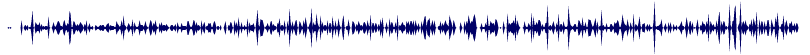 waveform of track #80417