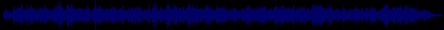 waveform of track #80431