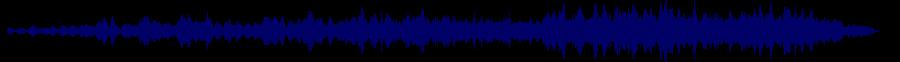 waveform of track #80442