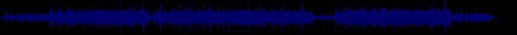 waveform of track #80454