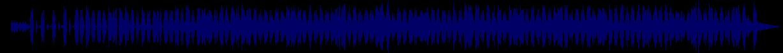 waveform of track #80460