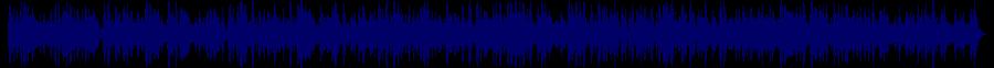 waveform of track #80467
