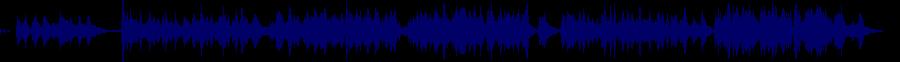 waveform of track #80472