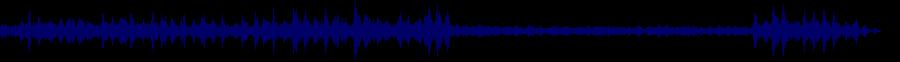 waveform of track #80483