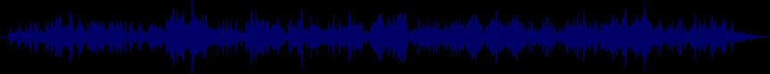 waveform of track #80509