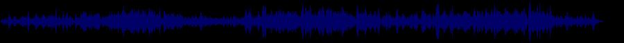 waveform of track #80511