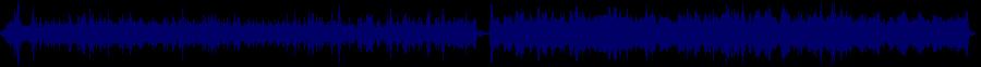 waveform of track #80512
