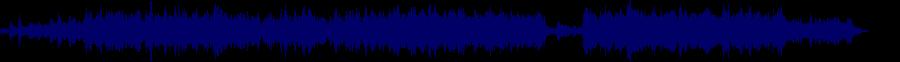 waveform of track #80533