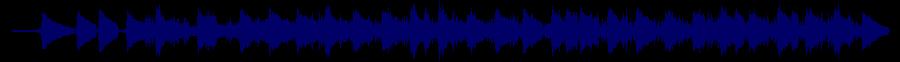 waveform of track #80538