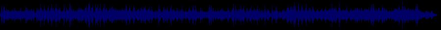 waveform of track #80545