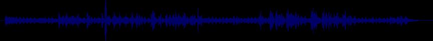 waveform of track #80552