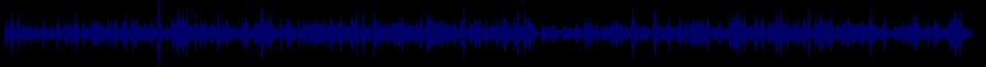 waveform of track #80568