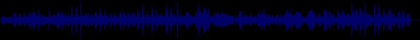 waveform of track #80574