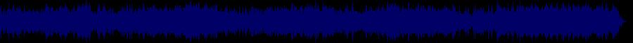 waveform of track #80584