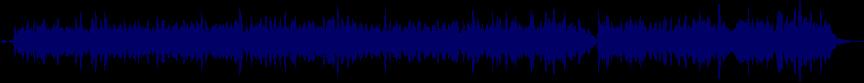 waveform of track #80597