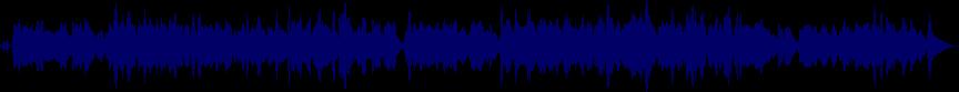 waveform of track #80613