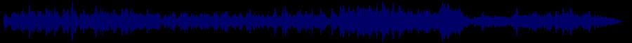 waveform of track #80618