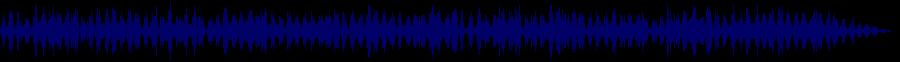 waveform of track #80619