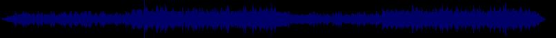 waveform of track #80620