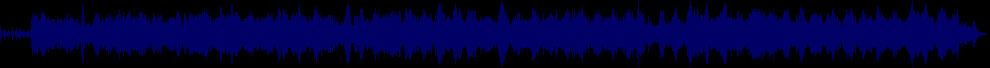 waveform of track #80649