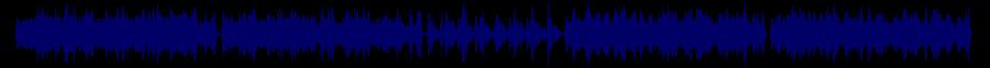 waveform of track #80676
