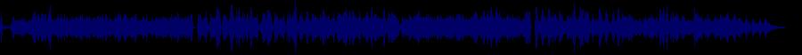 waveform of track #80678