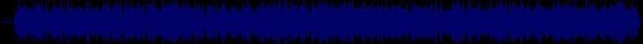 waveform of track #80680