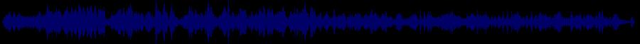 waveform of track #80681