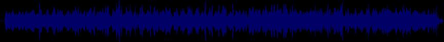 waveform of track #80682