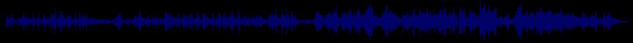 waveform of track #80685