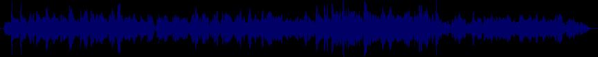 waveform of track #80688