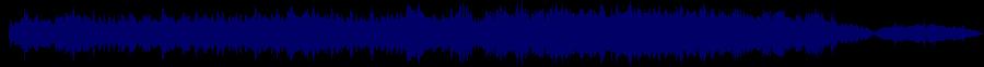 waveform of track #80694