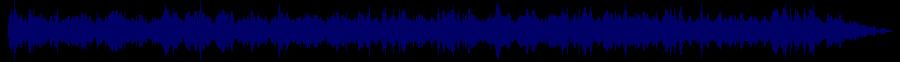 waveform of track #80701