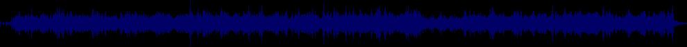 waveform of track #80738