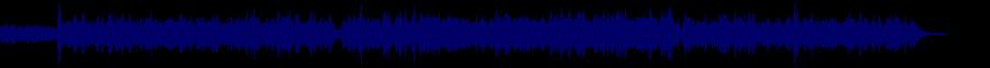 waveform of track #80744