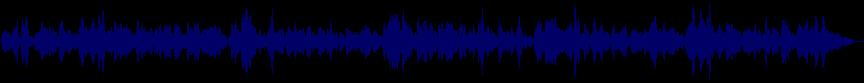 waveform of track #80754