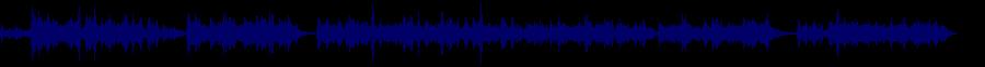 waveform of track #80776